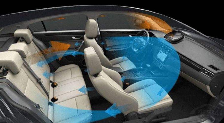 带空气净化功能的车型能过滤病毒?