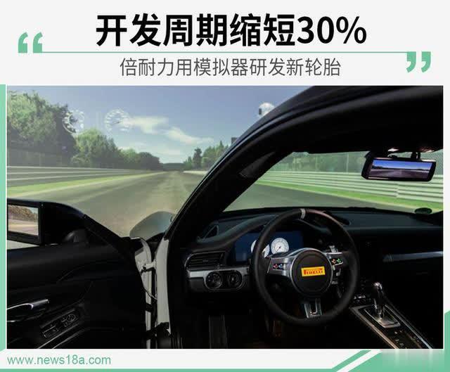 以后玩模拟器没准是个正经职业,倍耐力用模拟器研发轮胎