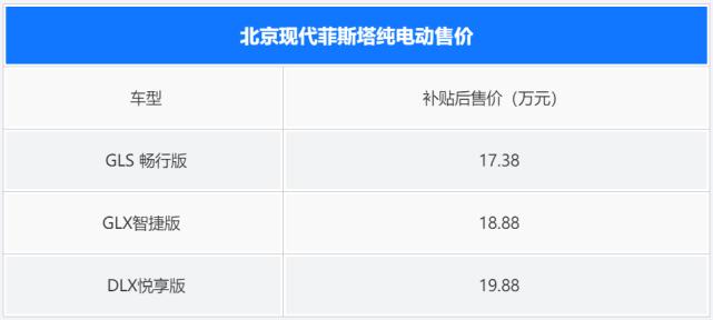 17.38万起!北京现代旗下首款纯电轿车上市