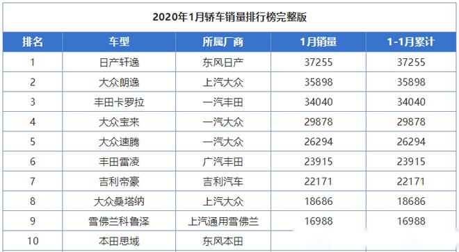 2020 排行榜前名_款手机2020榜2020排行榜前名下载 好玩的款手机2020榜