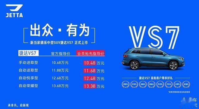 预算10万出头能买中型SUV? 捷达VS7展现高性价比划算!