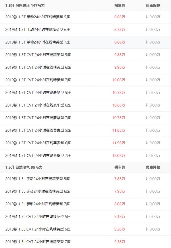 济宁新宝骏RM-5 售价7.88万元起售