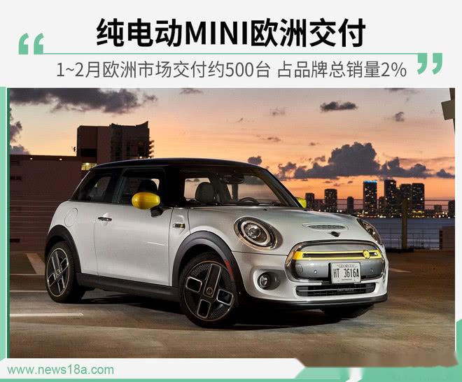 今年前两月电动MINI海外交付500台 占总销量2%