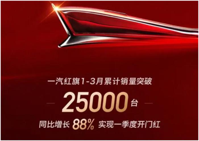 自主之光,红旗一季度销量暴涨88%,大众、本田和BBA眼红不?