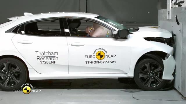 2020本田思域碰撞测试-NCAP欧洲安全碰撞测试