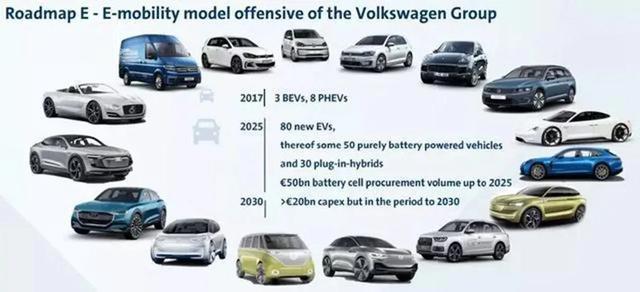"""经销商或变代理商,三问大众电动车销售""""新模式""""在中国行得通吗?"""