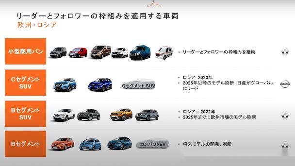 丰田全新GR、卡罗拉更多资讯曝光,动力超过272匹