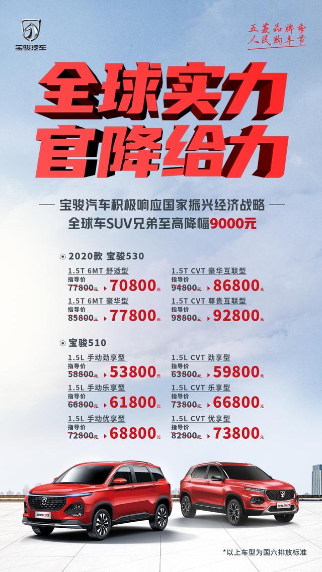 拉动消费,宝骏两款全球车型最高让利9千元