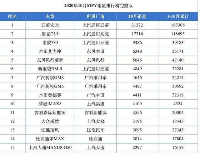 """荣威iMAX8开启""""上攻战"""""""