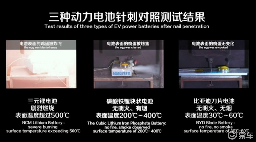 经得起针刺的电动汽车电池就一定不会自燃吗?