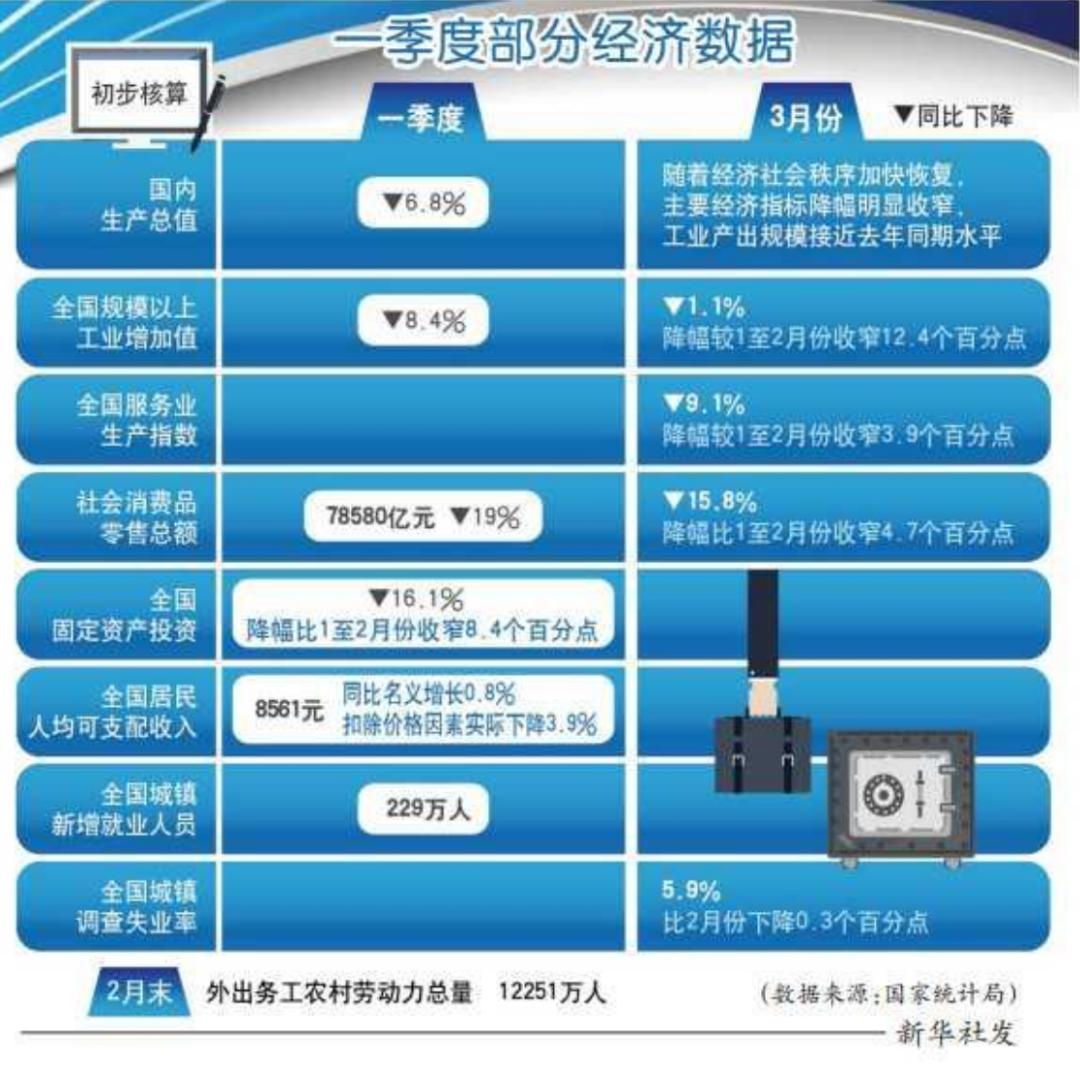 208前3季度经济总量_2015中国年经济总量