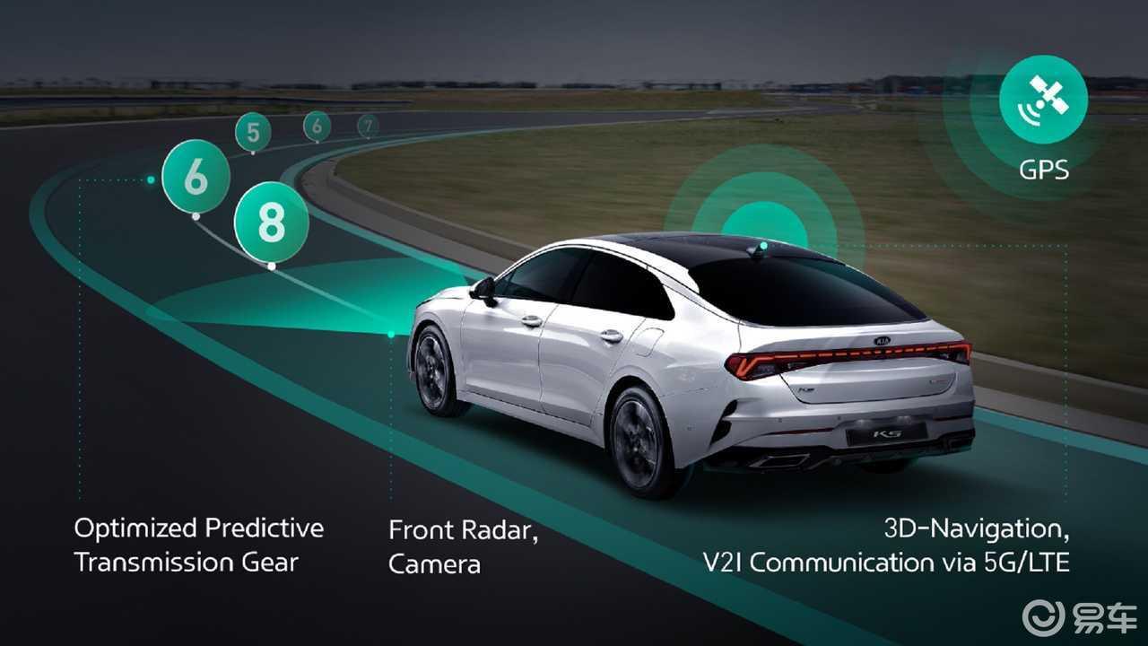 根据道路预测换挡,现代起亚将推出信息通信技术互联变速系统