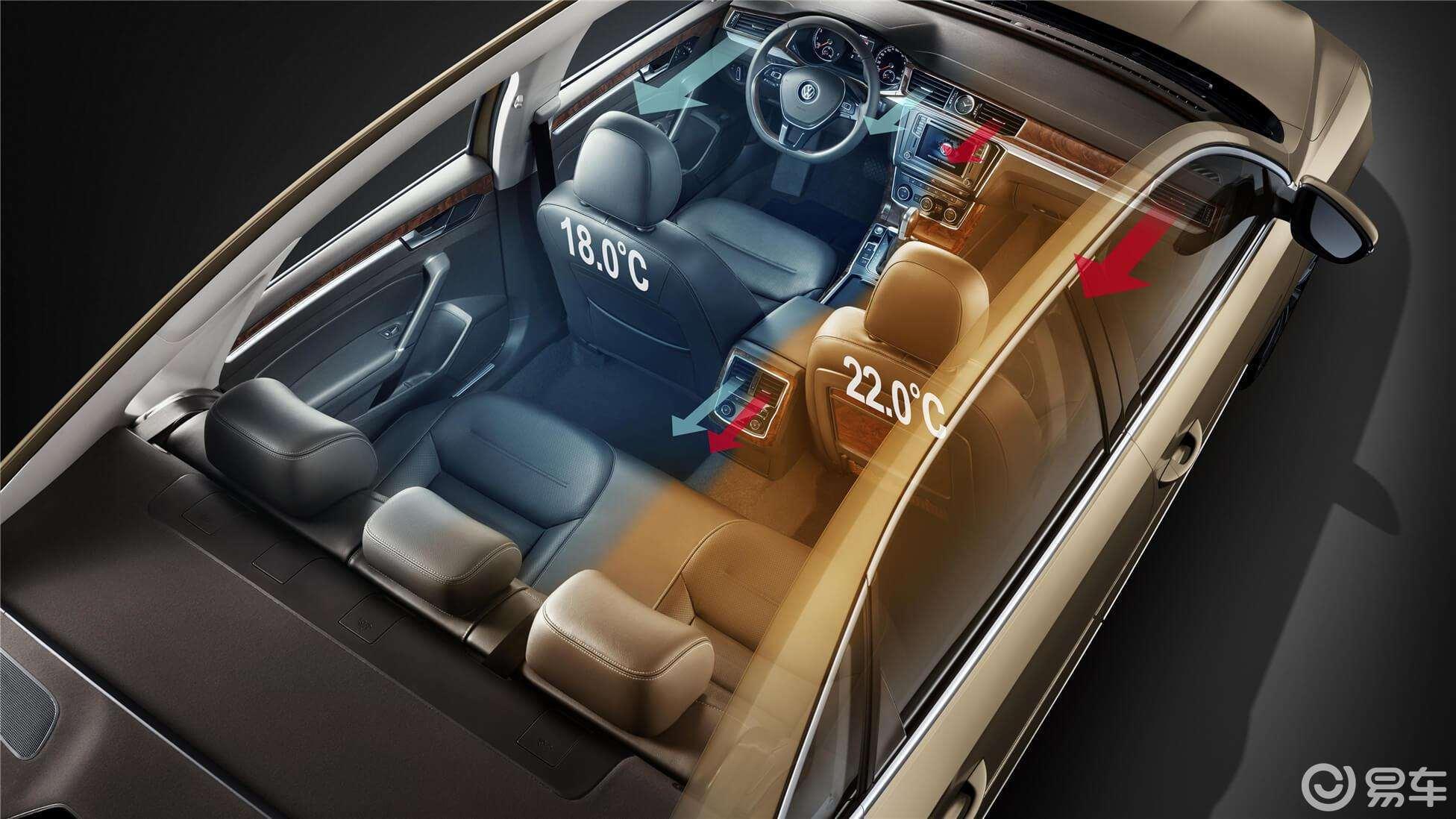 """""""汽车上那些没啥用的配置""""之五——分区空调"""