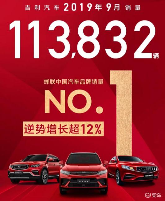 销量环比增长12%蝉联中国品牌销冠,吉利9月再度逆势上扬