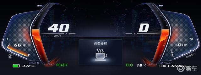 """科幻大片的""""来日科技感""""长安欧尚X7也能完毕!"""