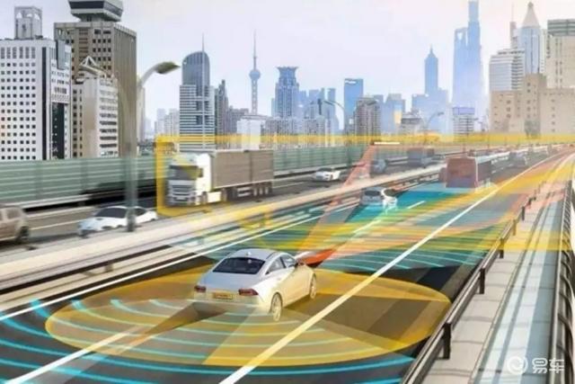 汽车电子:一条绕不开的新赛道(图1)