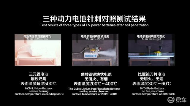 出鞘·安天下——比亚迪刀片电池引领全球动力电池安全新高度