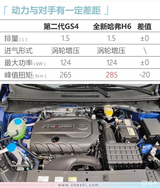 11月15日上市 傳祺新GS4配置搶先看 售價將下調