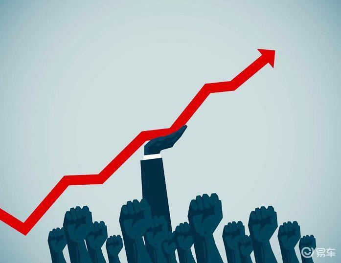 利润下滑股价反而上涨,吉利和长城自己在抬高股价?