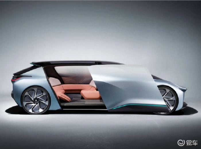 为什么会有这么多造车新势力的涌现?