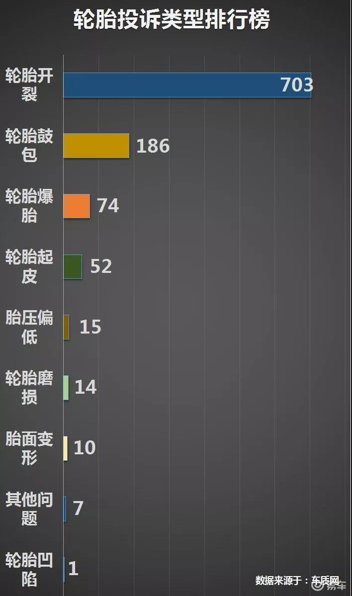 2019年 投诉排行榜_机油增多的可不止本田 来看看2018年2月国内汽车投诉