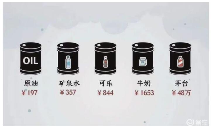 3块多的油价 民营加油站的油到底能不能加