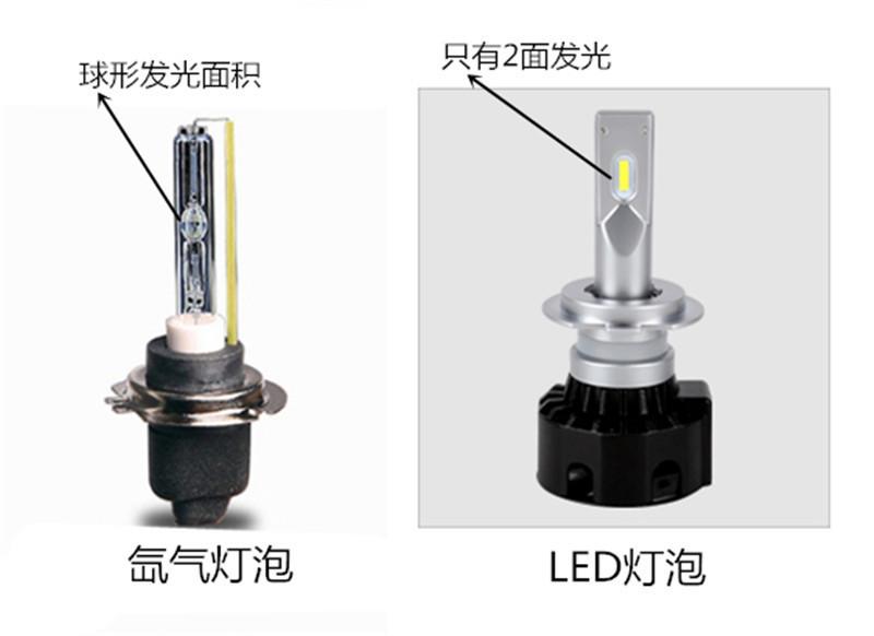 成都改灯店关于卤素车灯改装氙气还是LED大灯好的问题