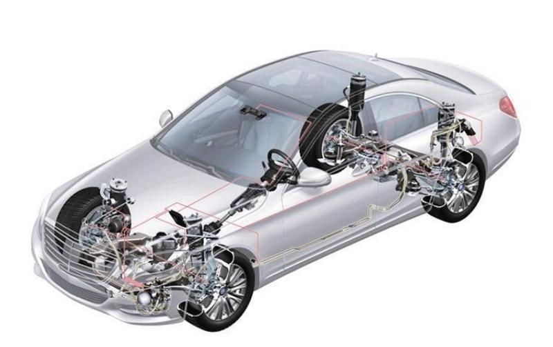 都说悬架决定型格,看看你的车属于哪种悬架?