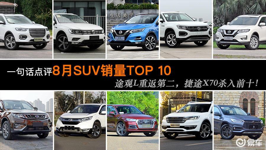 一句话点评8月SUV销量TOP 10:途观L重返第二!
