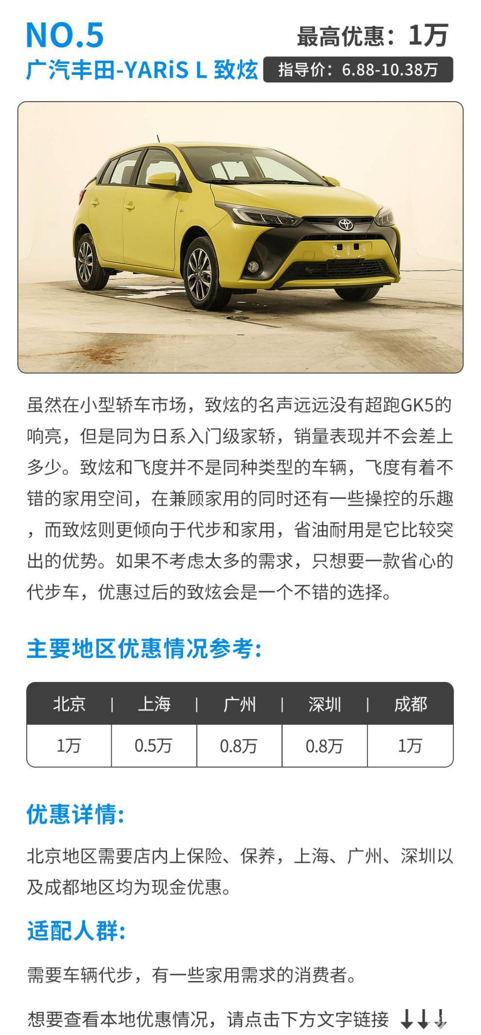 10萬內的車也有大優惠 這幾款靠譜好用