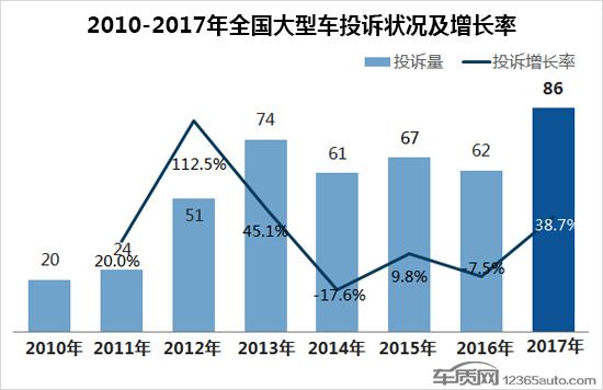 增压器排行榜_2019年全球顶尖涡轮增压器排名