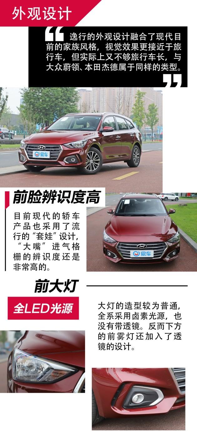 抢先实拍北京现代逸行 旅行车与两厢车结合体